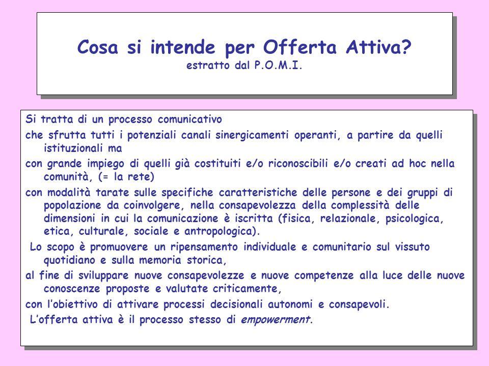 Cosa si intende per Offerta Attiva? estratto dal P.O.M.I. Si tratta di un processo comunicativo che sfrutta tutti i potenziali canali sinergicamenti o