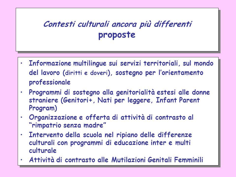 Contesti culturali ancora più differenti proposte Informazione multilingue sui servizi territoriali, sul mondo del lavoro ( diritti e doveri ), sosteg