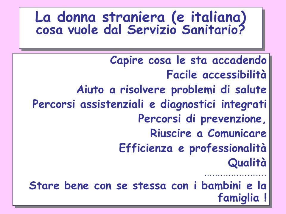 Capire cosa le sta accadendo Facile accessibilità Aiuto a risolvere problemi di salute Percorsi assistenziali e diagnostici integrati Percorsi di prev