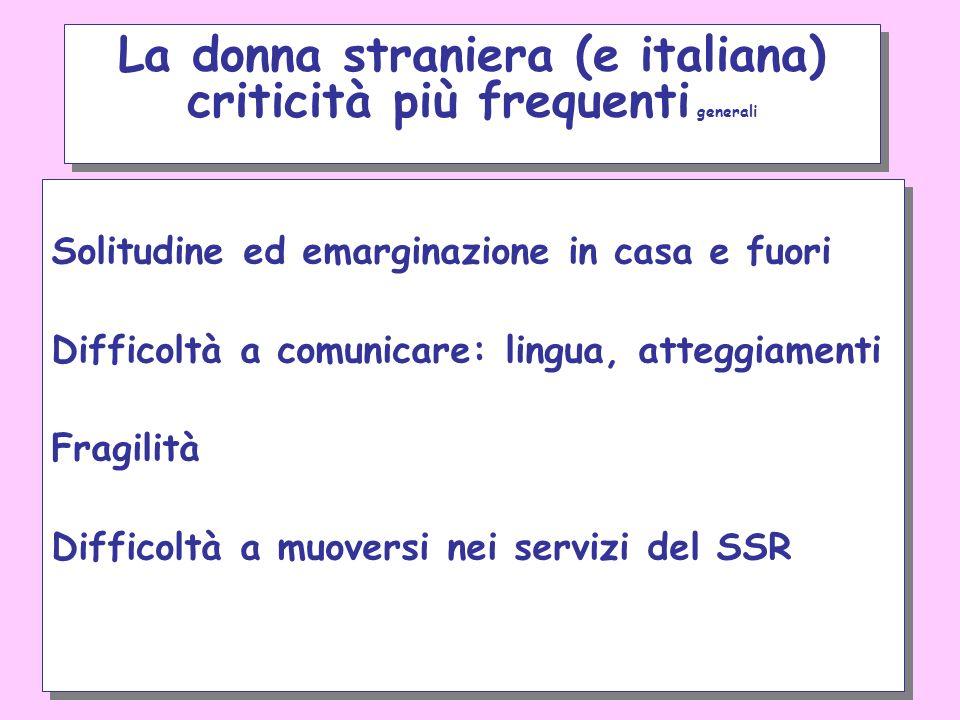 Solitudine ed emarginazione in casa e fuori Difficoltà a comunicare: lingua, atteggiamenti Fragilità Difficoltà a muoversi nei servizi del SSR Solitud