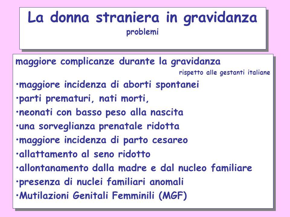 maggiore complicanze durante la gravidanza rispetto alle gestanti italiane maggiore incidenza di aborti spontanei parti prematuri, nati morti, neonati