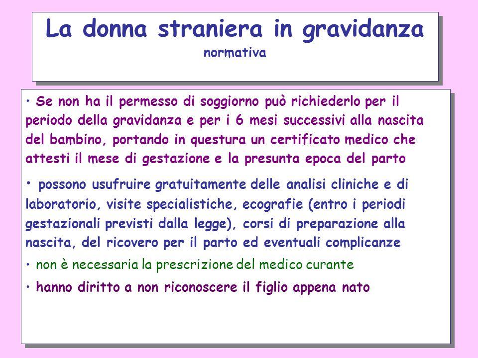 Indicatori di assistenza in gravidanza –Indagini dellIstituto Superiore di Sanità La donna straniera in gravidanza disuguaglianze in salute INDICATOREITALIANE (1995-1996) IMMIGRATE IRREGOLAR1 1996 IMMIGRATE REGOLARI (1995-1996) IMMIGRATE (2000-2001) Non assistite in gravidanza 0,5% -----3% 4% 1^ visita dopo il 1° trimestre 10%42%25%16% Numero medio ecografie 5233 Mese della 1^ ecografia 3°4° 3°