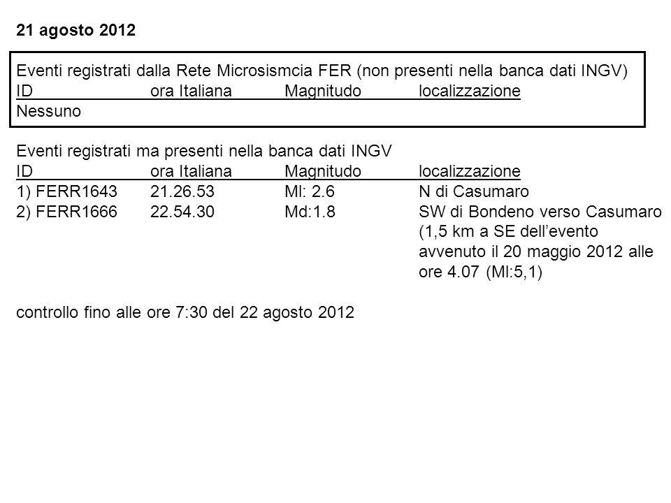 21 agosto 2012 Eventi registrati dalla Rete Microsismcia FER (non presenti nella banca dati INGV) ID ora ItalianaMagnitudolocalizzazione Nessuno Eventi registrati ma presenti nella banca dati INGV ID ora ItalianaMagnitudolocalizzazione 1) FERR164321.26.53Ml: 2.6N di Casumaro 2) FERR166622.54.30Md:1.8SW di Bondeno verso Casumaro (1,5 km a SE dellevento avvenuto il 20 maggio 2012 alle ore 4.07 (Ml:5,1) controllo fino alle ore 7:30 del 22 agosto 2012
