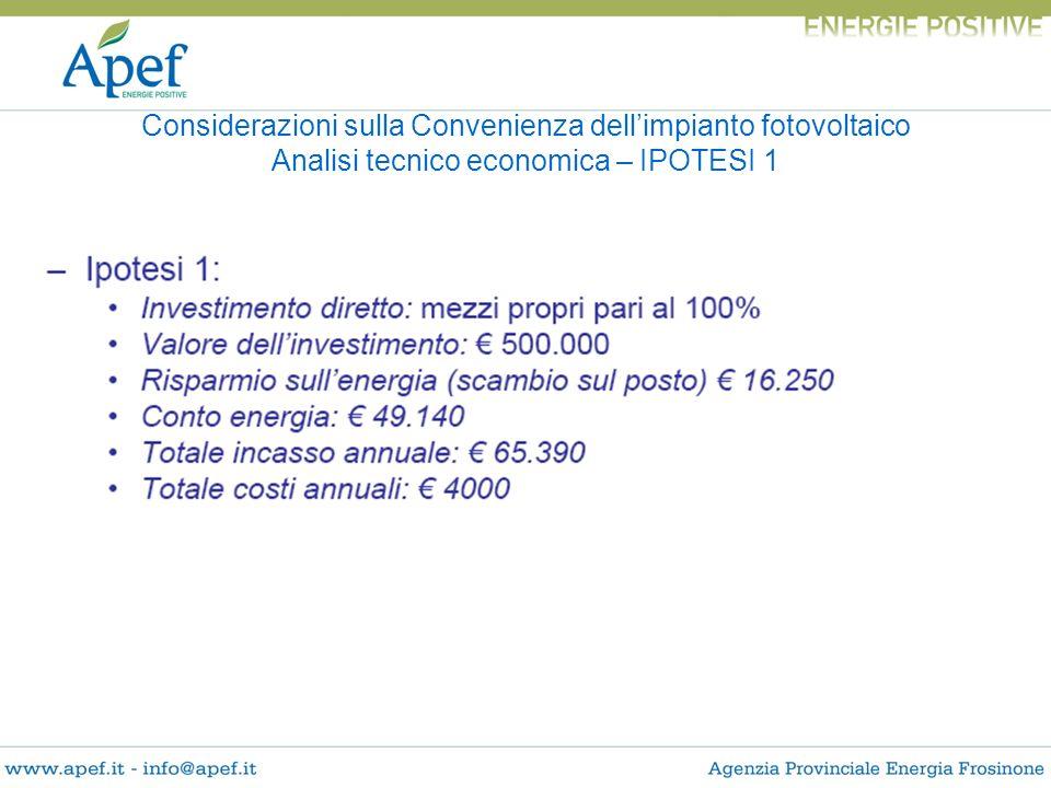 Considerazioni sulla Convenienza dellimpianto fotovoltaico Analisi tecnico economica – IPOTESI 1