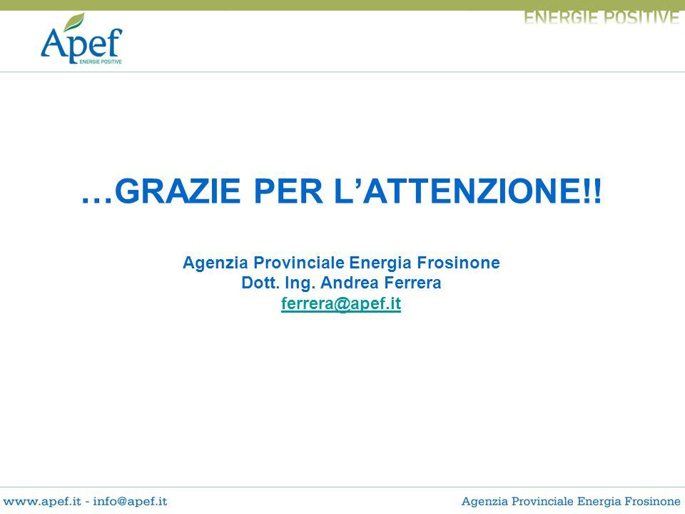 …GRAZIE PER LATTENZIONE!! Agenzia Provinciale Energia Frosinone Dott. Ing. Andrea Ferrera ferrera@apef.it ferrera@apef.it