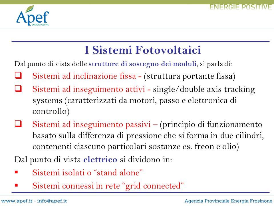 I Sistemi Fotovoltaici Dal punto di vista delle strutture di sostegno dei moduli, si parla di: Sistemi ad inclinazione fissa - (struttura portante fis