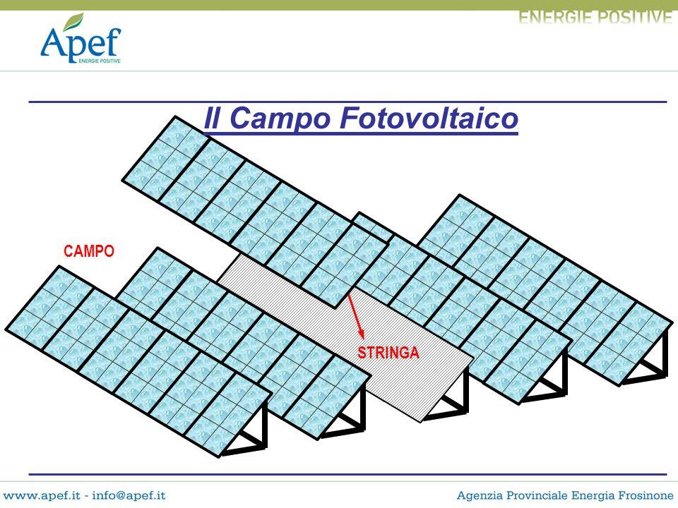 CAMPO Il Campo Fotovoltaico