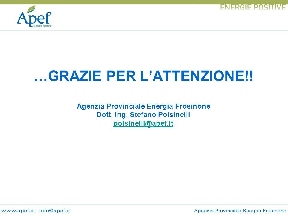 …GRAZIE PER LATTENZIONE!! Agenzia Provinciale Energia Frosinone Dott. Ing. Stefano Polsinelli polsinelli@apef.it polsinelli@apef.it