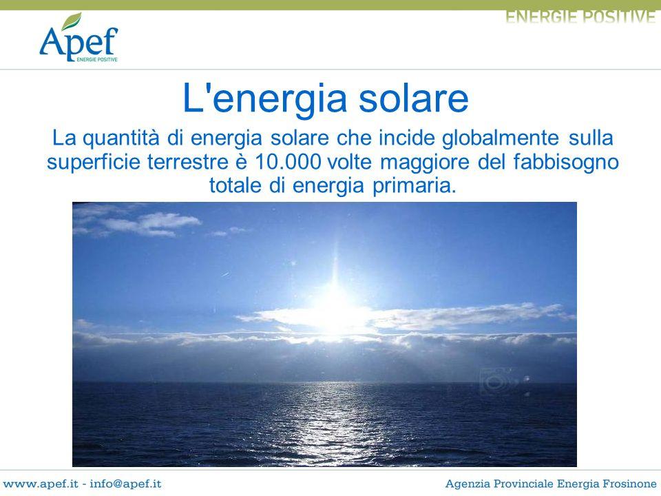 L'energia solare La quantità di energia solare che incide globalmente sulla superficie terrestre è 10.000 volte maggiore del fabbisogno totale di ener