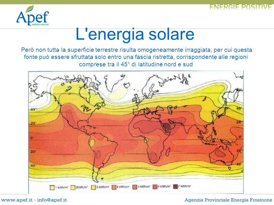 L'energia solare Però non tutta la superficie terrestre risulta omogeneamente irraggiata, per cui questa fonte può essere sfruttata solo entro una fas