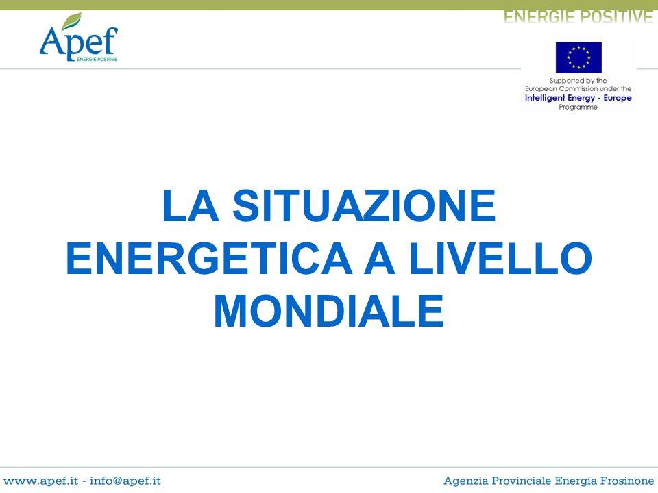 Gli impianti fotovoltaici della Provincia di Frosinone – ITIS Cassino