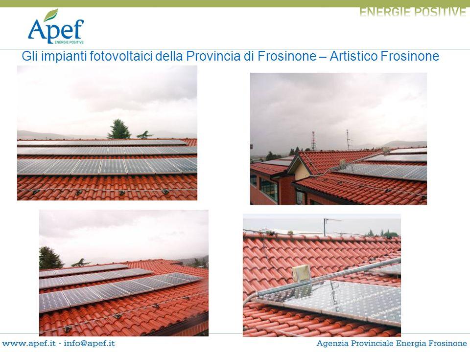 Gli impianti fotovoltaici della Provincia di Frosinone – Artistico Frosinone