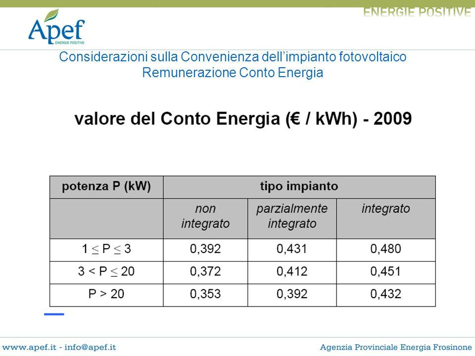 Considerazioni sulla Convenienza dellimpianto fotovoltaico Remunerazione Conto Energia