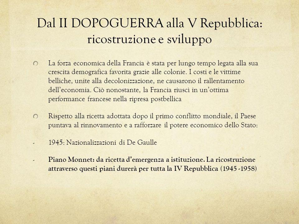 Dal II DOPOGUERRA alla V Repubblica: ricostruzione e sviluppo La forza economica della Francia è stata per lungo tempo legata alla sua crescita demogr
