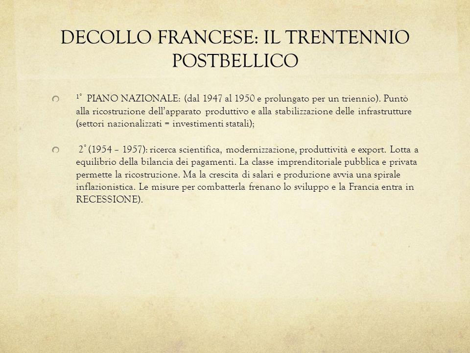 DECOLLO FRANCESE: IL TRENTENNIO POSTBELLICO 1° PIANO NAZIONALE: (dal 1947 al 1950 e prolungato per un triennio). Puntò alla ricostruzione dellapparato