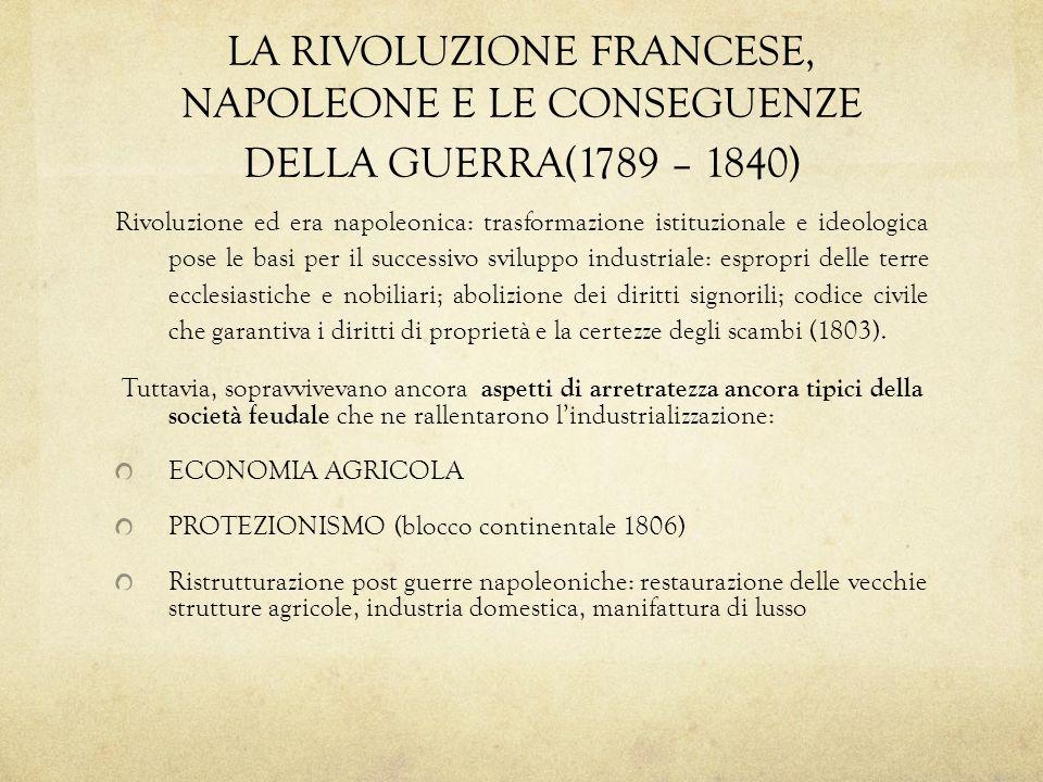 LA RIVOLUZIONE FRANCESE, NAPOLEONE E LE CONSEGUENZE DELLA GUERRA(1789 – 1840) Rivoluzione ed era napoleonica: trasformazione istituzionale e ideologic