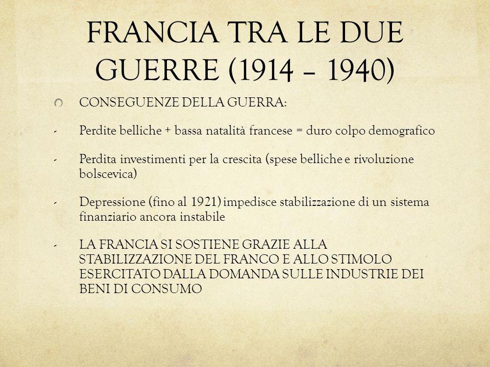 FRANCIA TRA LE DUE GUERRE (1914 – 1940) CONSEGUENZE DELLA GUERRA: - Perdite belliche + bassa natalità francese = duro colpo demografico - Perdita inve