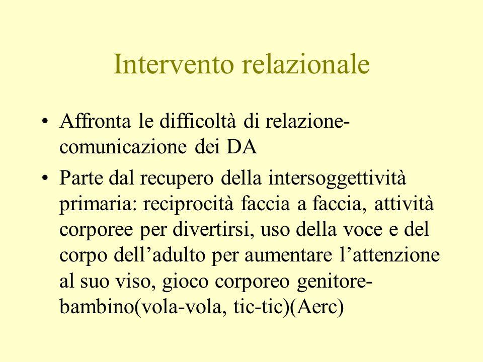 Intervento relazionale Affronta le difficoltà di relazione- comunicazione dei DA Parte dal recupero della intersoggettività primaria: reciprocità facc