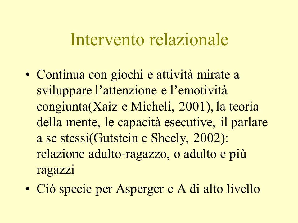 Intervento relazionale Continua con giochi e attività mirate a sviluppare lattenzione e lemotività congiunta(Xaiz e Micheli, 2001), la teoria della me