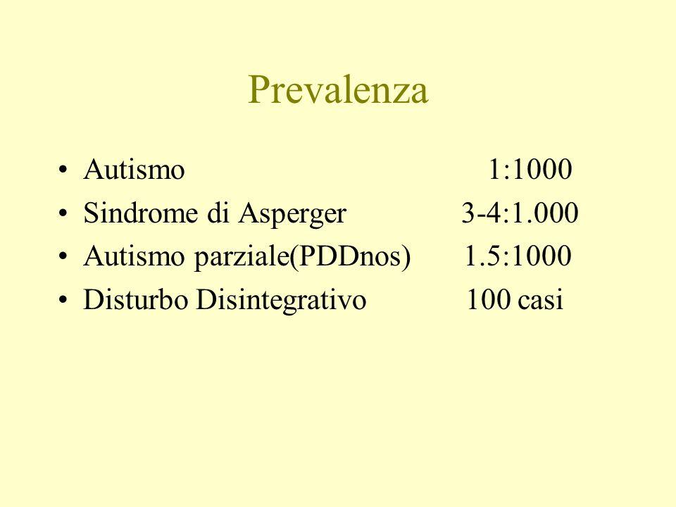 Prevalenza Autismo 1:1000 Sindrome di Asperger 3-4:1.000 Autismo parziale(PDDnos) 1.5:1000 Disturbo Disintegrativo 100 casi
