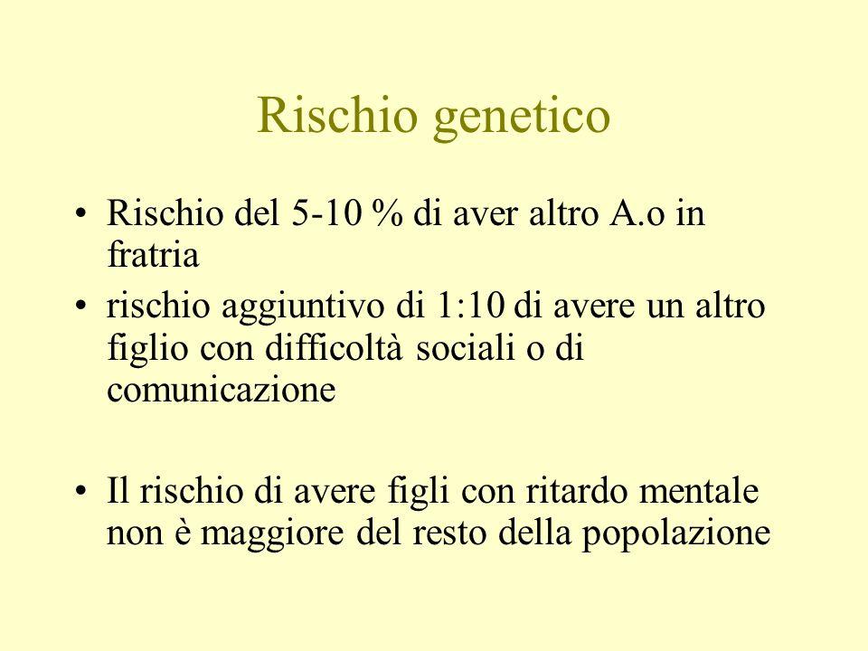 Rischio genetico Rischio del 5-10 % di aver altro A.o in fratria rischio aggiuntivo di 1:10 di avere un altro figlio con difficoltà sociali o di comun