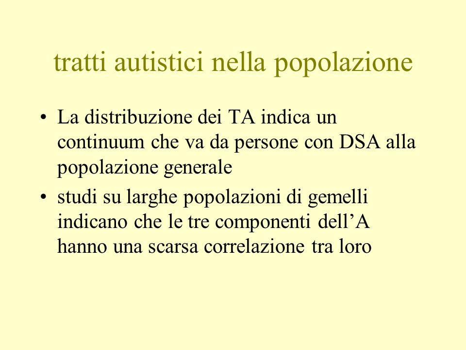 tratti autistici nella popolazione La distribuzione dei TA indica un continuum che va da persone con DSA alla popolazione generale studi su larghe pop