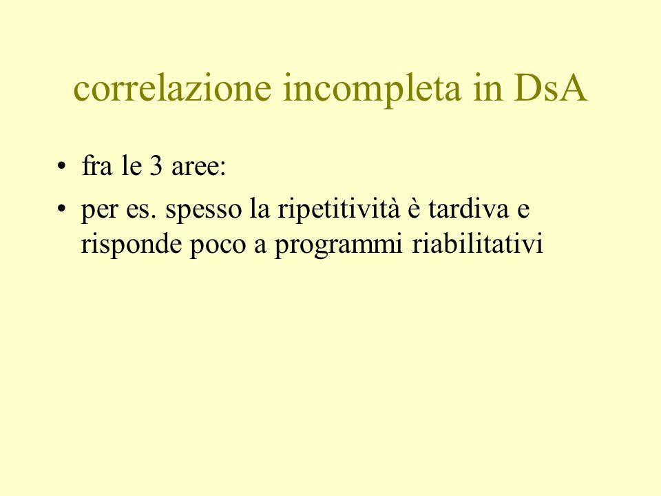 correlazione incompleta in DsA fra le 3 aree: per es. spesso la ripetitività è tardiva e risponde poco a programmi riabilitativi