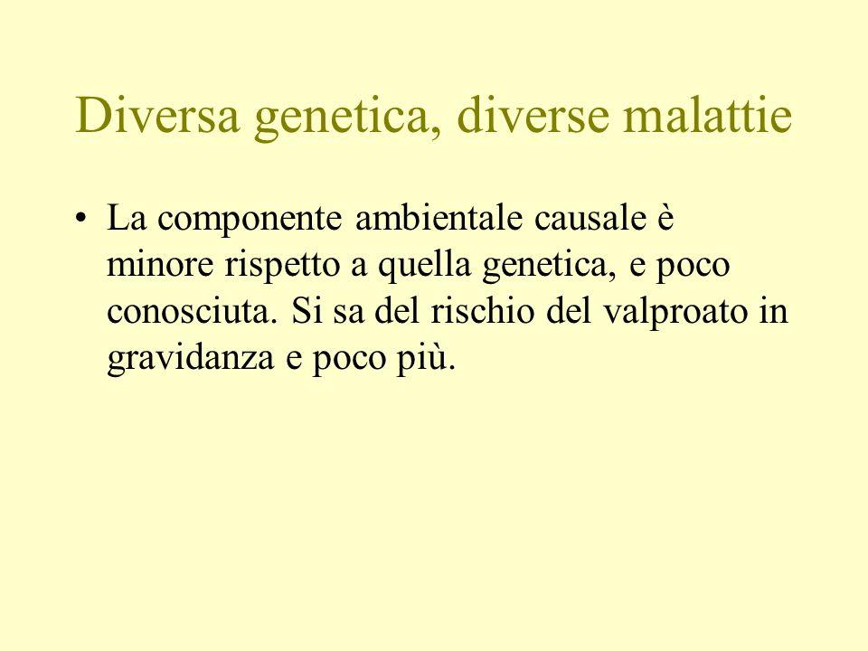 Diversa genetica, diverse malattie La componente ambientale causale è minore rispetto a quella genetica, e poco conosciuta. Si sa del rischio del valp