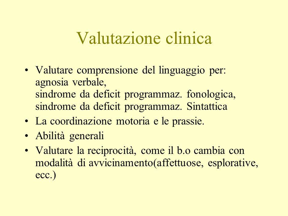 Valutazione clinica Valutare comprensione del linguaggio per: agnosia verbale, sindrome da deficit programmaz. fonologica, sindrome da deficit program