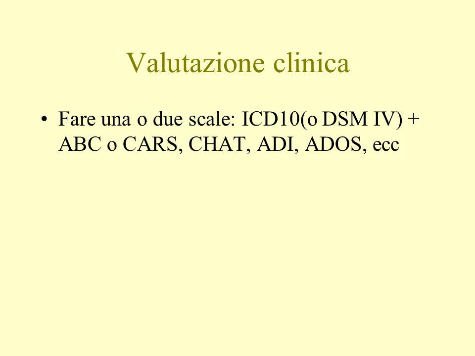 Valutazione clinica Fare una o due scale: ICD10(o DSM IV) + ABC o CARS, CHAT, ADI, ADOS, ecc