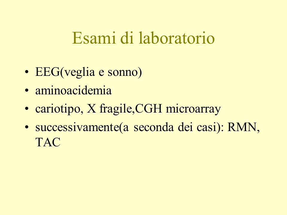 Esami di laboratorio EEG(veglia e sonno) aminoacidemia cariotipo, X fragile,CGH microarray successivamente(a seconda dei casi): RMN, TAC