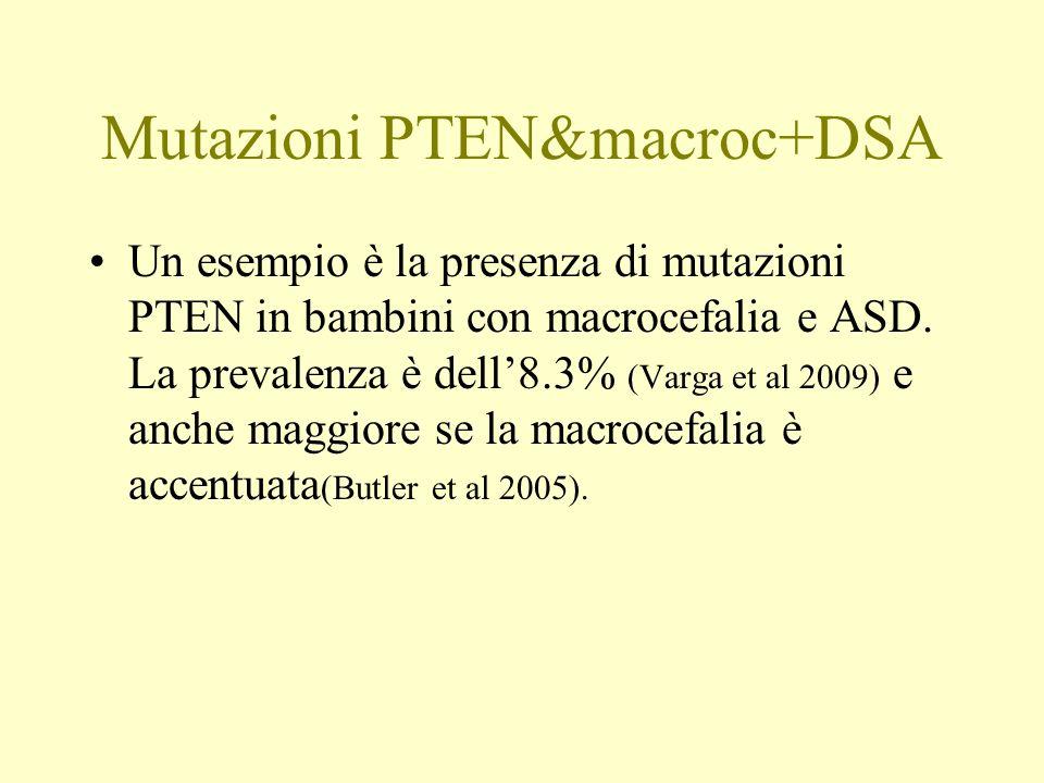 Mutazioni PTEN&macroc+DSA Un esempio è la presenza di mutazioni PTEN in bambini con macrocefalia e ASD. La prevalenza è dell8.3% (Varga et al 2009) e
