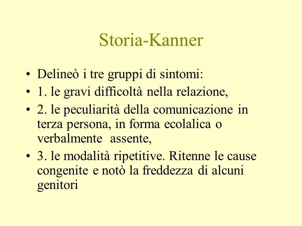 Storia-Kanner Delineò i tre gruppi di sintomi: 1. le gravi difficoltà nella relazione, 2. le peculiarità della comunicazione in terza persona, in form
