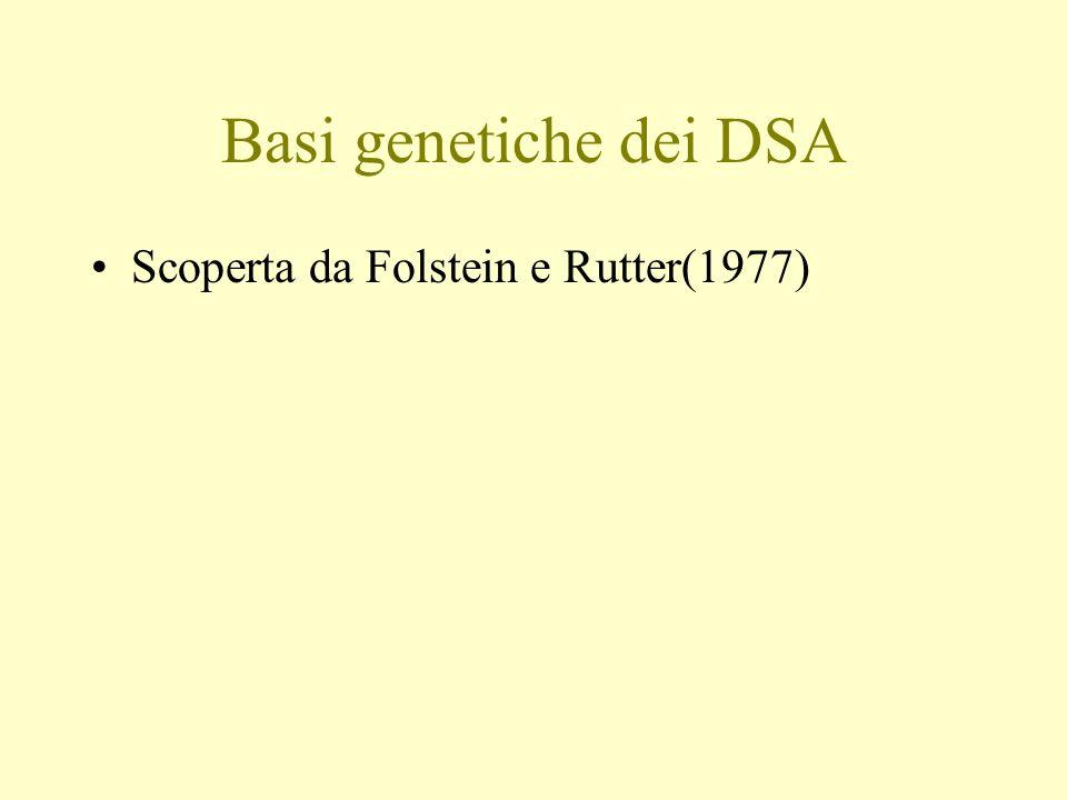 S.Asperger Interessi circoscritti: presentati spesso con modalità intrusive con povertà di un inquadramento più vasto