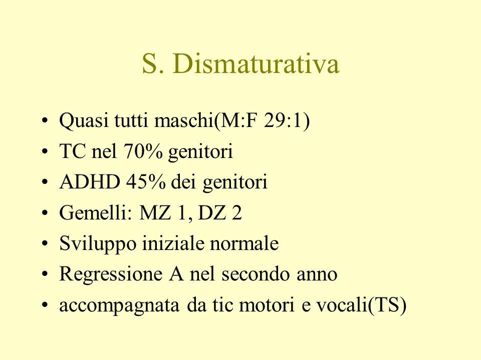 S. Dismaturativa Quasi tutti maschi(M:F 29:1) TC nel 70% genitori ADHD 45% dei genitori Gemelli: MZ 1, DZ 2 Sviluppo iniziale normale Regressione A ne