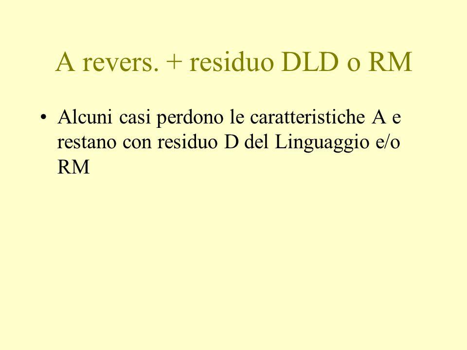 A revers. + residuo DLD o RM Alcuni casi perdono le caratteristiche A e restano con residuo D del Linguaggio e/o RM