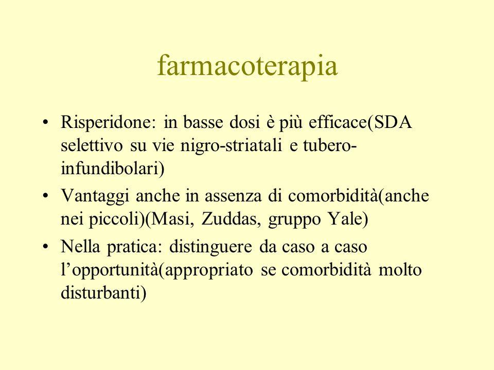 farmacoterapia Risperidone: in basse dosi è più efficace(SDA selettivo su vie nigro-striatali e tubero- infundibolari) Vantaggi anche in assenza di co