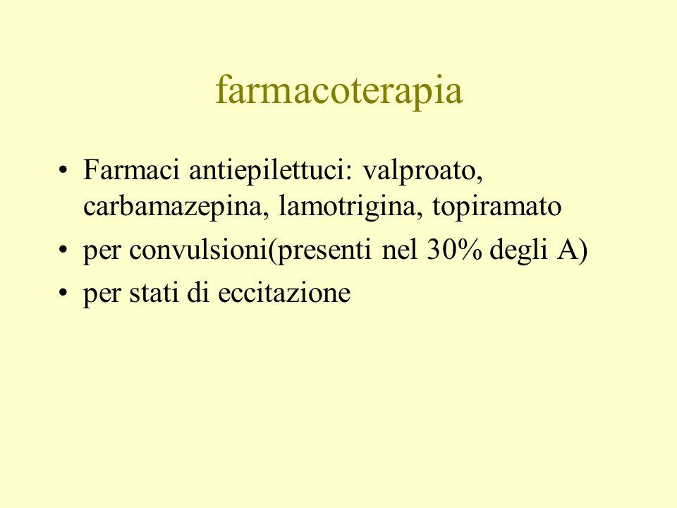 farmacoterapia Farmaci antiepilettuci: valproato, carbamazepina, lamotrigina, topiramato per convulsioni(presenti nel 30% degli A) per stati di eccita