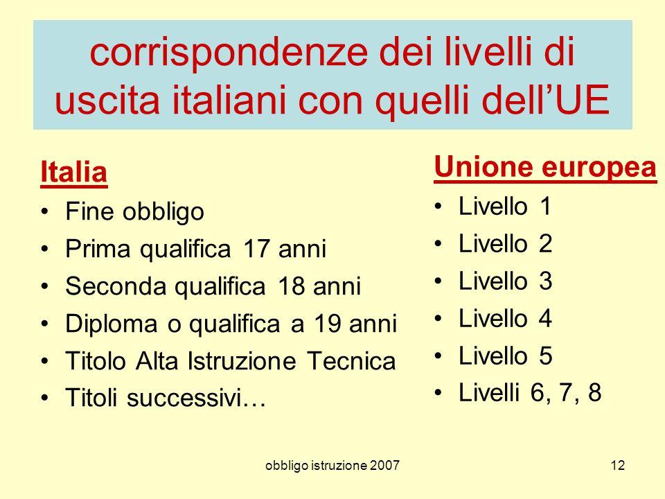 obbligo istruzione 200712 corrispondenze dei livelli di uscita italiani con quelli dellUE Italia Fine obbligo Prima qualifica 17 anni Seconda qualific