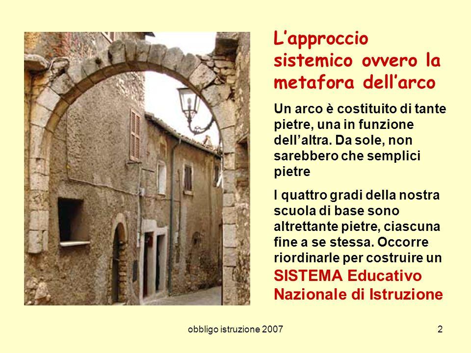 obbligo istruzione 20072 Lapproccio sistemico ovvero la metafora dellarco Un arco è costituito di tante pietre, una in funzione dellaltra. Da sole, no