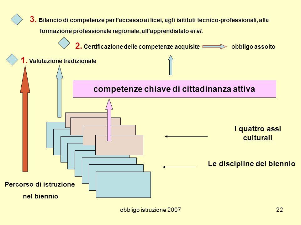 obbligo istruzione 200722 Le discipline del biennio I quattro assi culturali Percorso di istruzione nel biennio 1. Valutazione tradizionale 3. Bilanci