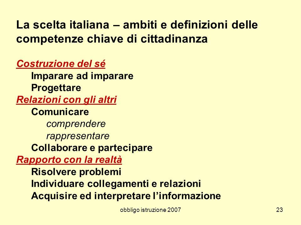 obbligo istruzione 200723 La scelta italiana – ambiti e definizioni delle competenze chiave di cittadinanza Costruzione del sé Imparare ad imparare Pr