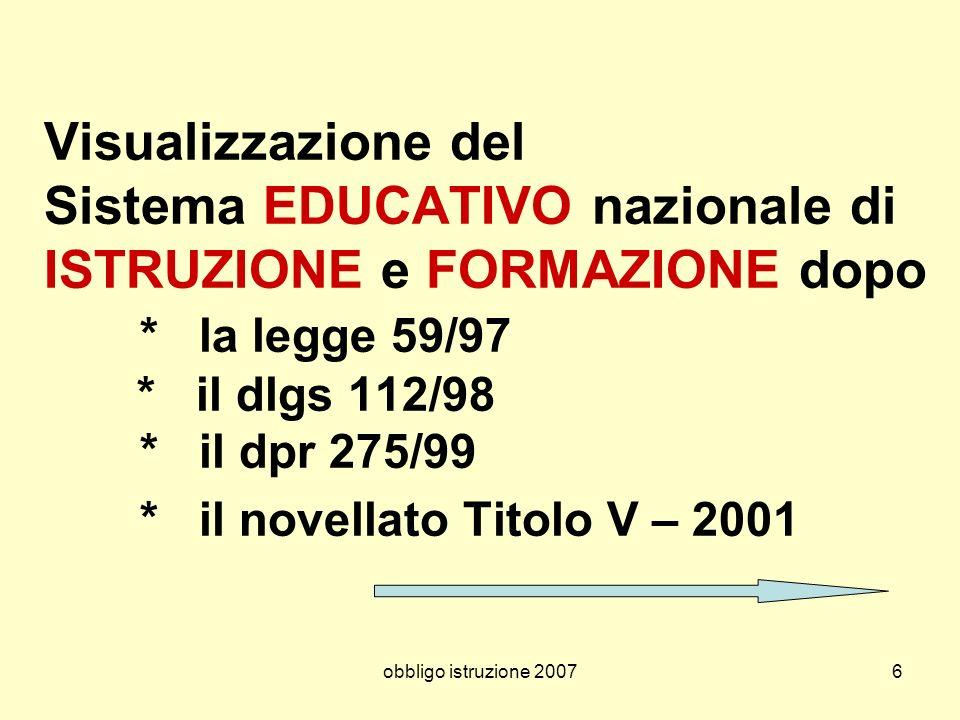 obbligo istruzione 20076 Visualizzazione del Sistema EDUCATIVO nazionale di ISTRUZIONE e FORMAZIONE dopo * la legge 59/97 * il dlgs 112/98 * il dpr 27