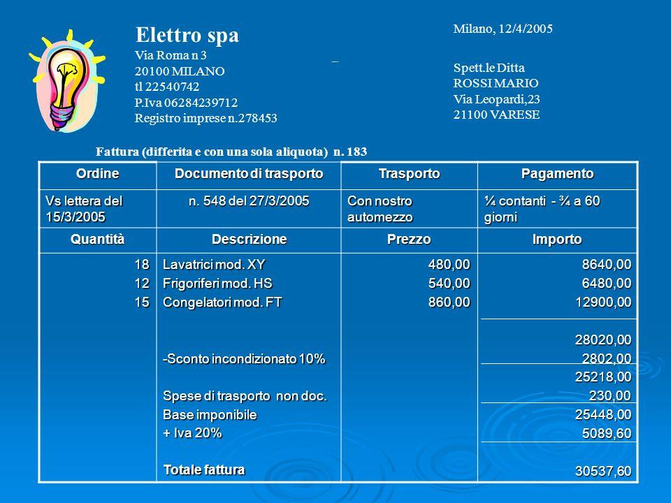 Esempio DDT n. 548 del 27/3/2005 DOCUMENTO DI TRASPORTO n. 548 del 27/3/2005 QuantitàDescrizioni delle merci (natura e qualità)18 Lavatrici mod. XY 12
