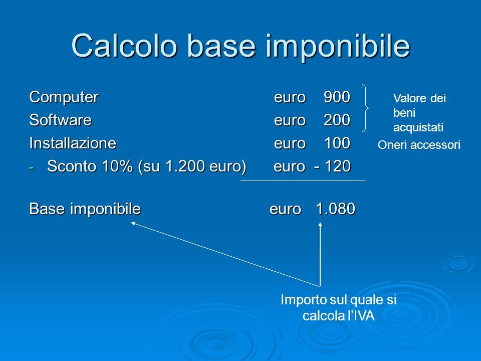 Base imponibile La base imponibile è limporto sul quale si calcola lIVA. La base imponibile è costituita dal valore dei beni ceduti o dal servizio pre