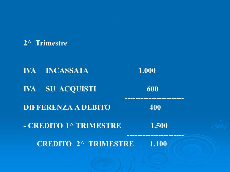 1^ Trimestre IVA INCASSATA 1.200 IVA SU ACQUISTI 2.500 ----------------------- DIFFERENZA A CREDITO 1.300 - CREDITO ANNO PRECENTE 200 ----------------
