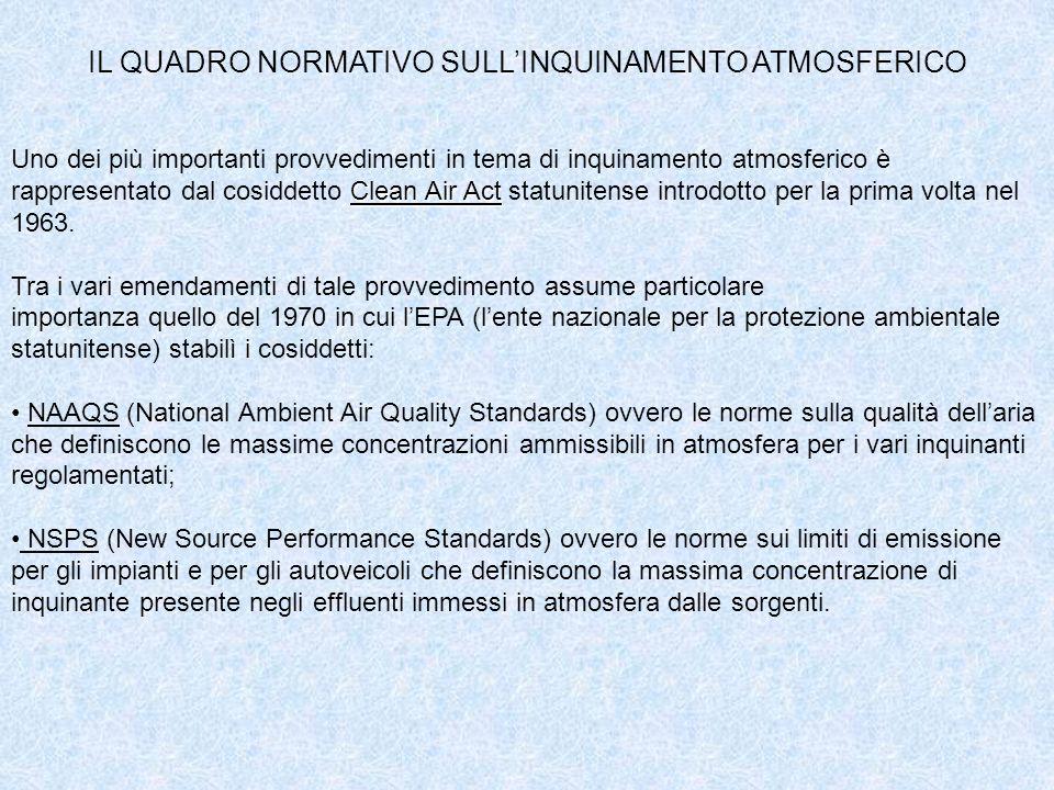 LATTUALE NORMATIVA ITALIANA Le normative emanate in Italia ai fini della prevenzione dellinquinamento atmosferico sono articolate secondo differenti linee dazione: La legislazione italiana si basa essenzialmente sul DPR n.