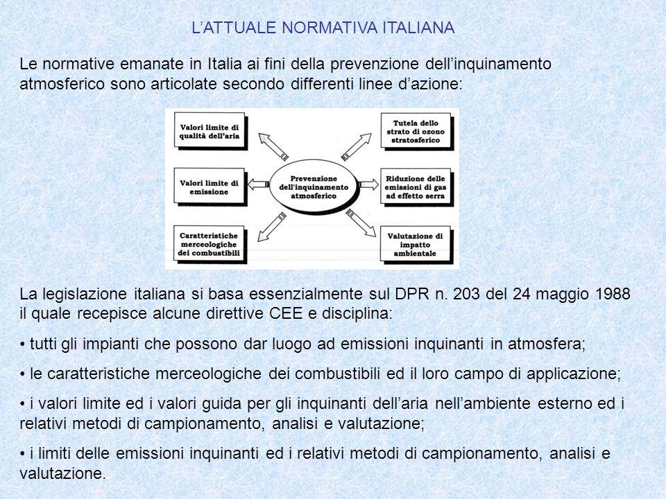 LATTUALE NORMATIVA ITALIANA Le normative emanate in Italia ai fini della prevenzione dellinquinamento atmosferico sono articolate secondo differenti l