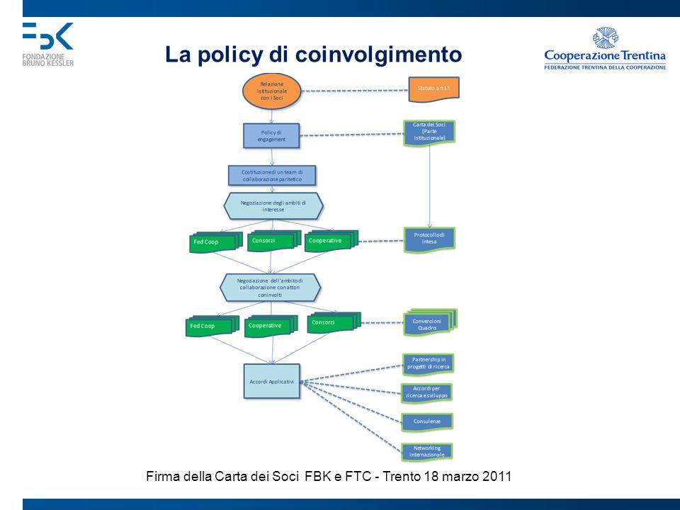La policy di coinvolgimento