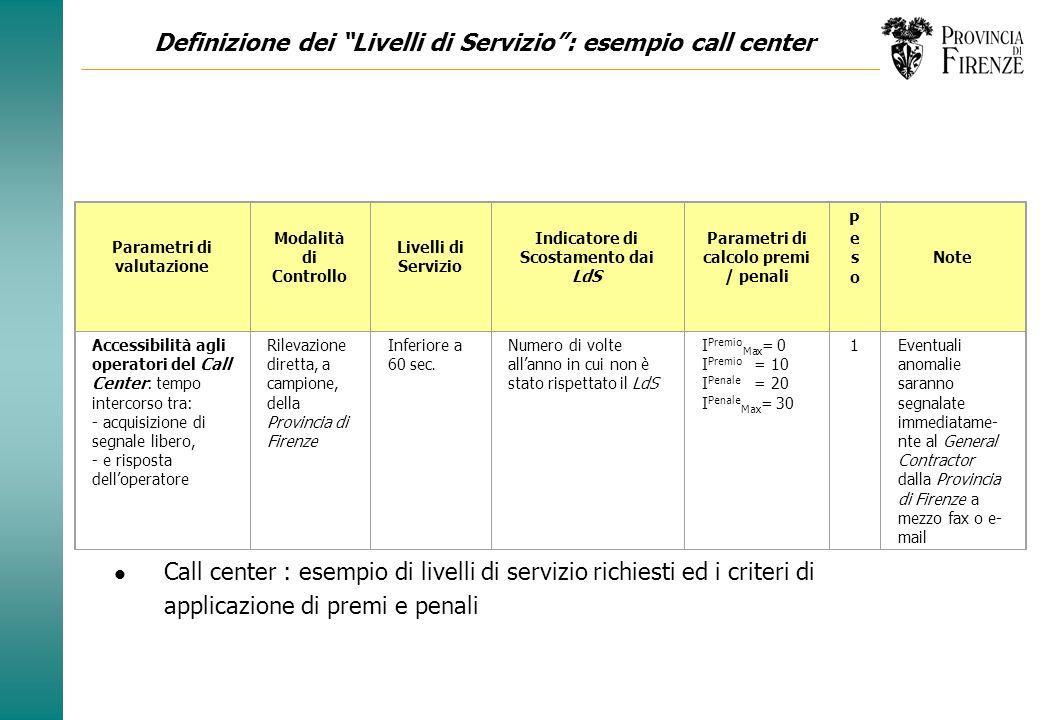 Definizione dei Servizi: attività di gestione e manutenzione Opere di miglioria l Con le opere di miglioria la Provincia di Firenze si propone di forn